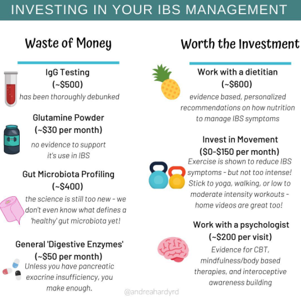 In this Instagram post Andrea Hardy RD shares what you should and shouldn't spend your money on for IBS management.
