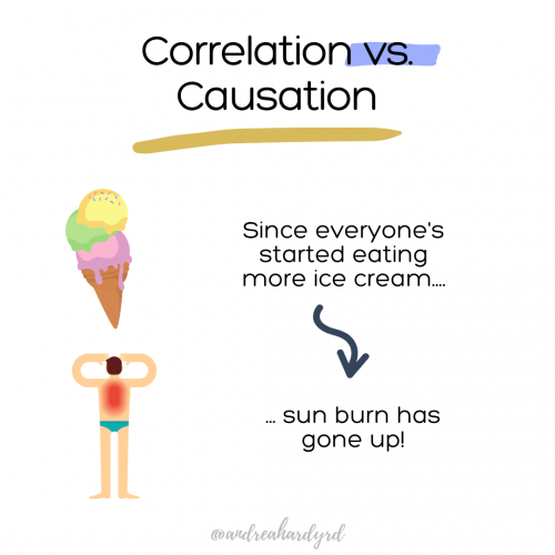 Image of @andreahardyrd Instagram post about correlation and causation