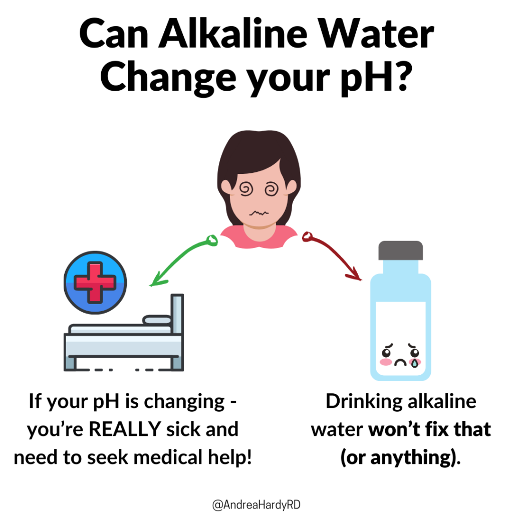 Image of @andreahardyrd Instagram post about whether or not alkaline water can change your pH