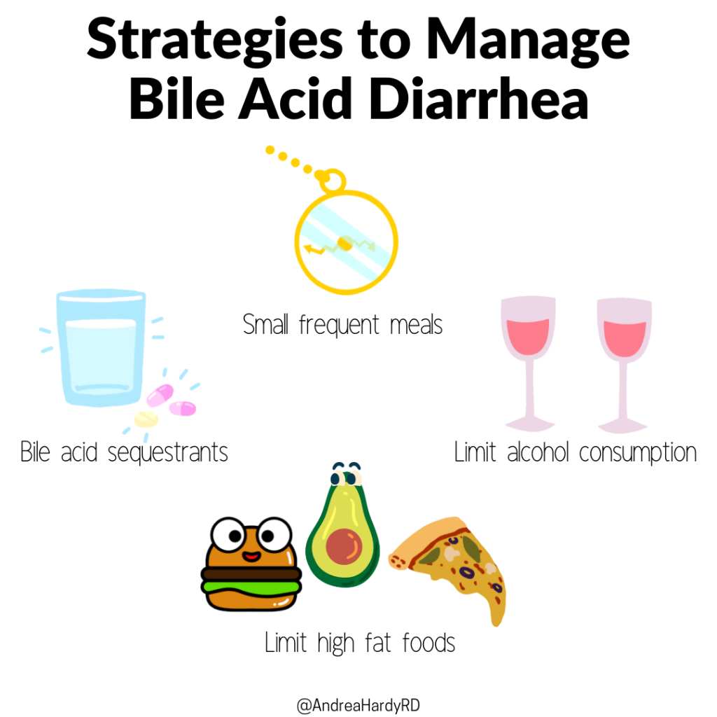 Image of @andreahardyrd Instagram post about strategies to manage bile acid diarrhea