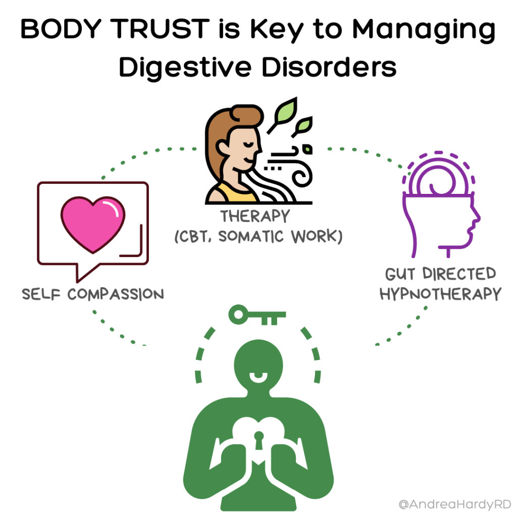 Image of @andreahardyrd Instagram post about Body trust being the key to managing digestive disorders