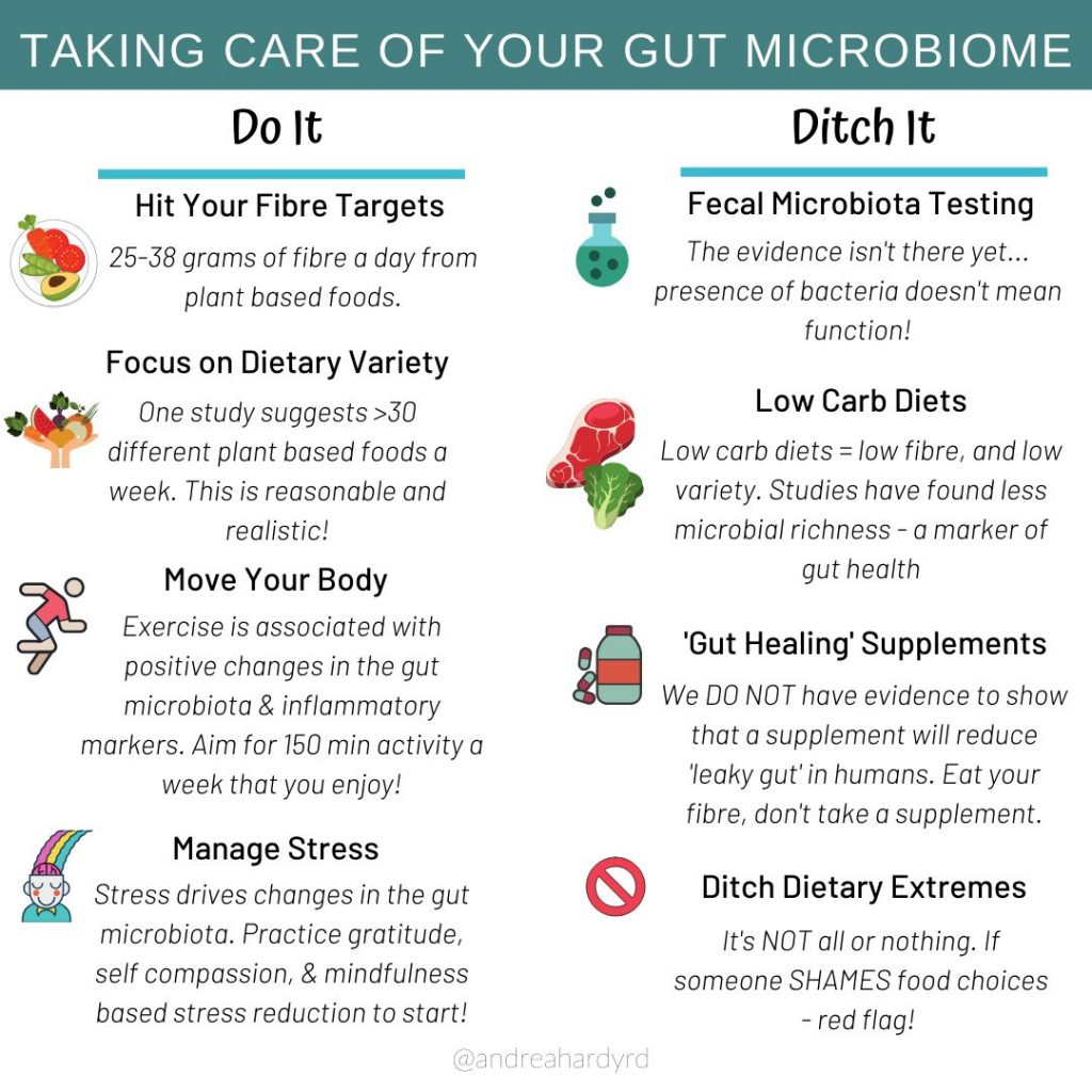 Image of @andreahardyrd Instagram post about taking care of your gut microbiome